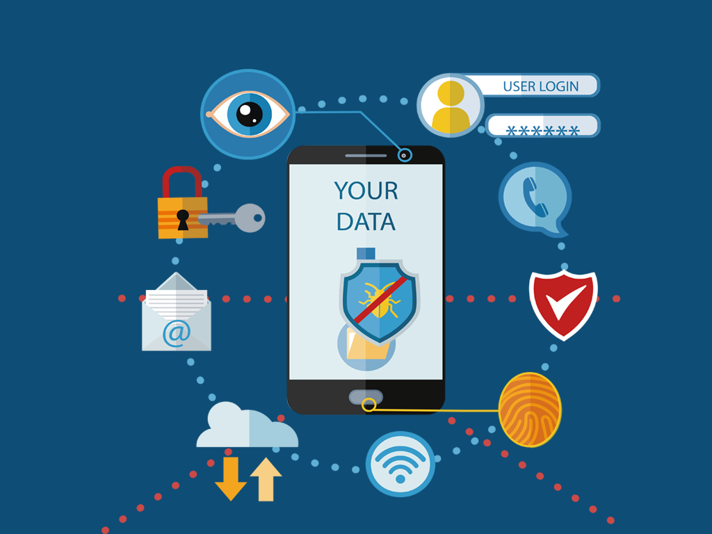 A Mobile Security approach Securing Mobile Assets and Applications | Locuz is an IT Infrastructure Solutions and Services Company.